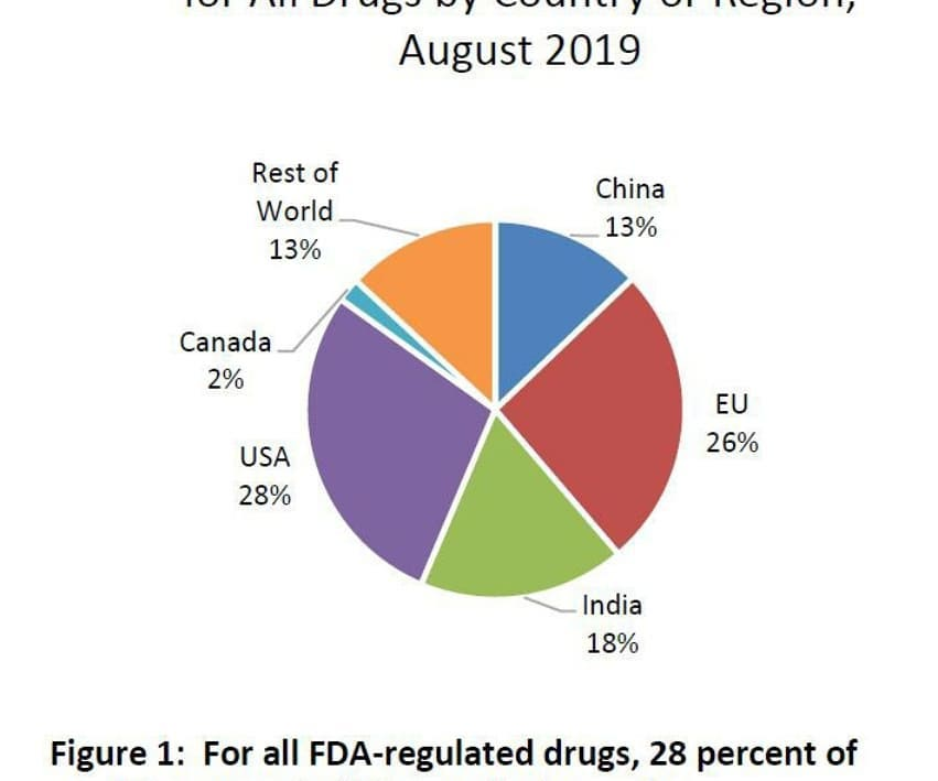 FDA inspections of medical product facilities located in China probably halted o...